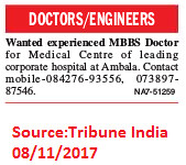 Corporate Hospital,MBBS Doctors,Ambala.