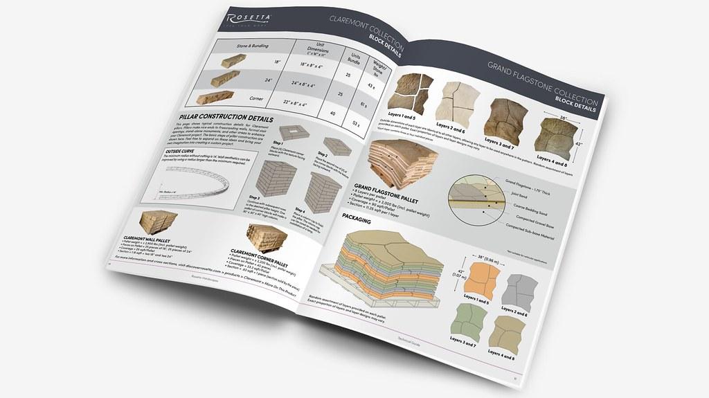 Rosetta Tech Guide