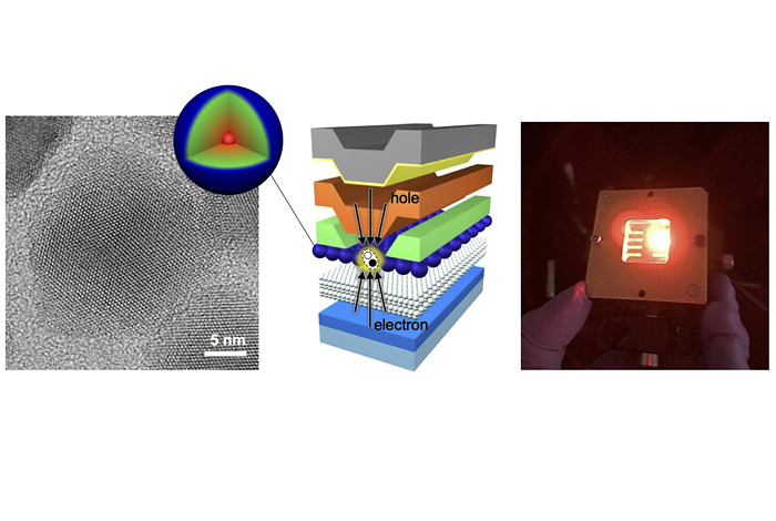 Quantum dots amplify light with electrical pumping