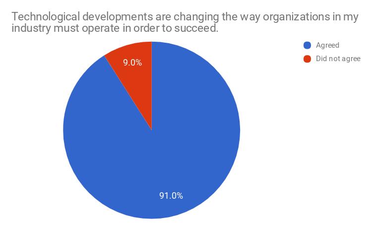 Red-Hat-publica-los-resultados-de-su-encuesta-sobre-cultura-Open-Source-1