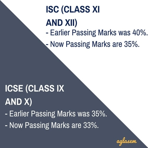 CISCE Adopts Lower Passing Marks For ICSE and ISC From 2019