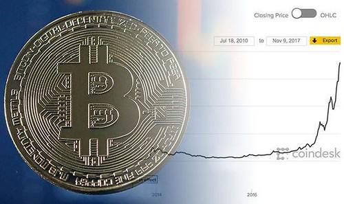 Bitcoin Ponzi Le Monde Wichita