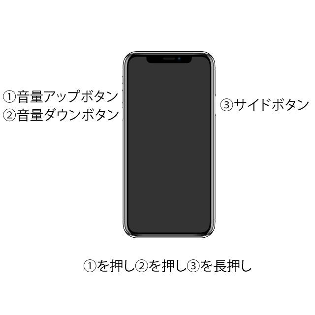 iPhone X ボタン