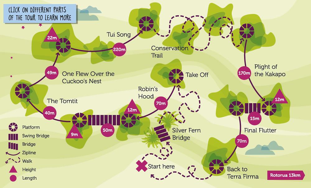 樹冠層滑降的地圖,整個空中的路線長達1.2公里,可以按這裡看互動地圖