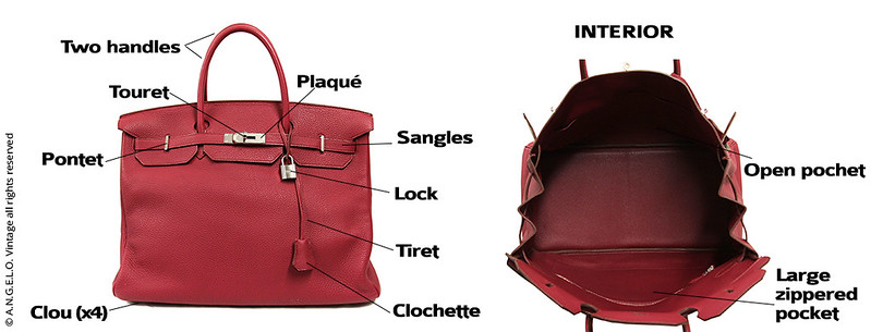Birkin technical details