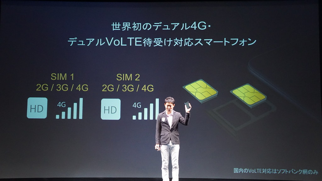 モバイルデータ通信、Wi-Fi