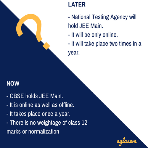 CBSE Is Conducting JEE Main 2018, Not NTA: What This Means For Future JEE Aspirants