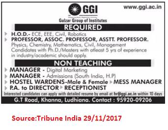 GGI,H.O.D,Professor,Ludhiana.