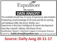 Expeditors Company,Data Analyst,Lahore