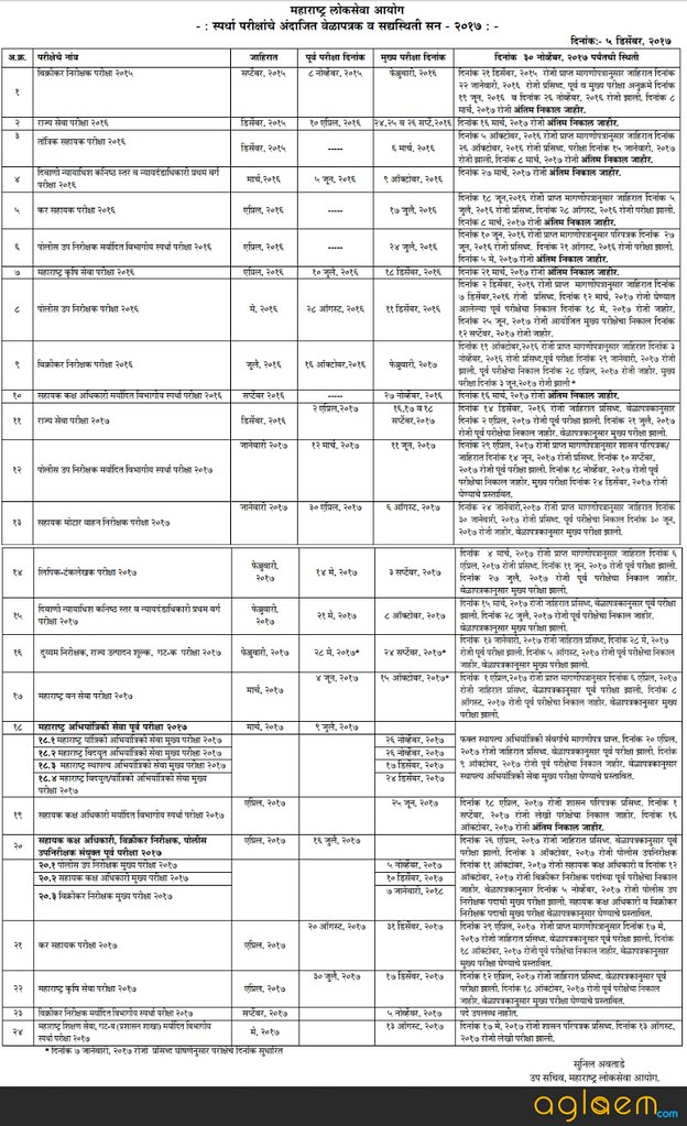 MPSC Recruitment – Maharashtra Public Service Commission
