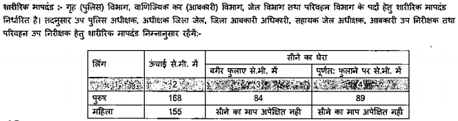 MPPSC 2020: Final Answer Key, State Service Exam Notification