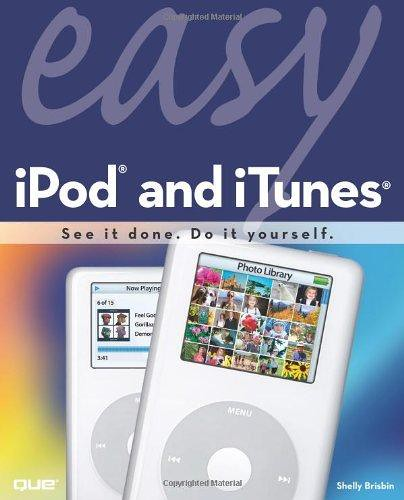 How to fix: ipod won't download music when syncing with itunes.