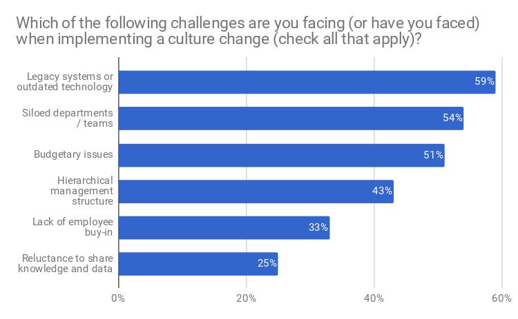 Red-Hat-publica-los-resultados-de-su-encuesta-sobre-cultura-Open-Source-6