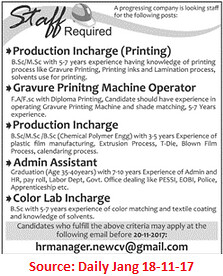 Company,Production Incharge,Lahore