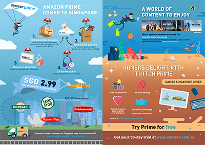 Tens of millions of members in 16 countries (including Singapore) already enjoy the best of Amazon with Prime. Click on infographic to enlarge.
