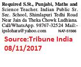 Indian Public Sr.Sec.School,S.ST,Teacher,Ludhiana.