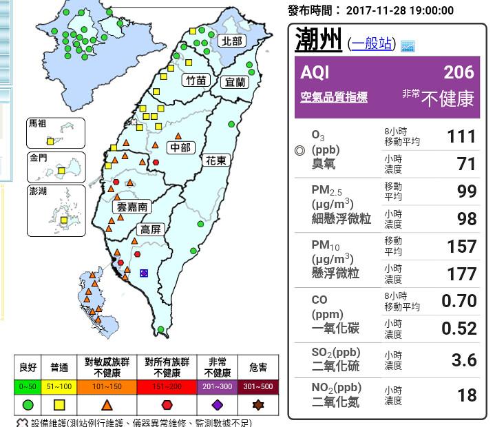 28日晚間屏東潮州出現AQI 206紫爆非常不健康警告。圖片擷取自:環保署空品監測網