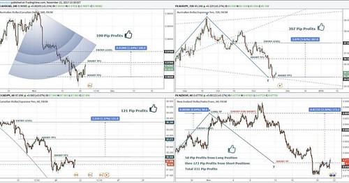Rich Coin Crypto Market