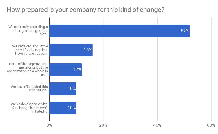 Red-Hat-publica-los-resultados-de-su-encuesta-sobre-cultura-Open-Source-2