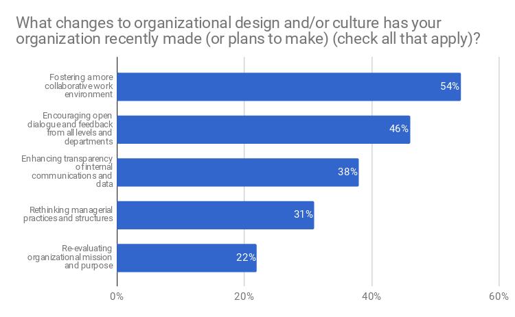 Red-Hat-publica-los-resultados-de-su-encuesta-sobre-cultura-Open-Source-7