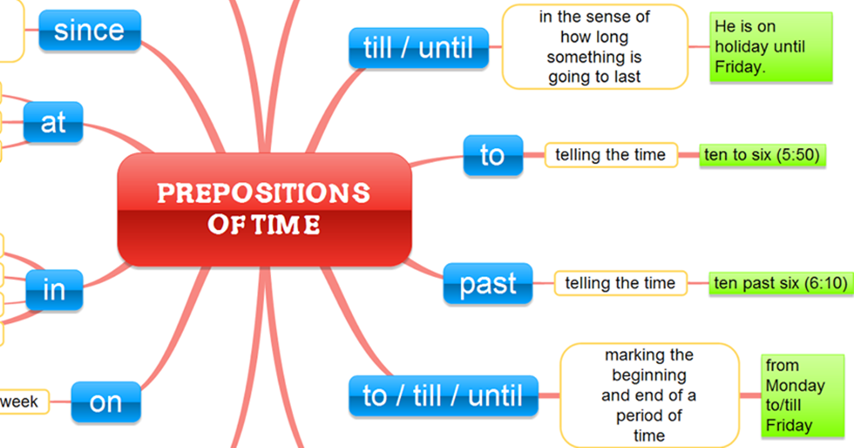Home english prepositions fluent land english prepositions 3 months ago ccuart Gallery