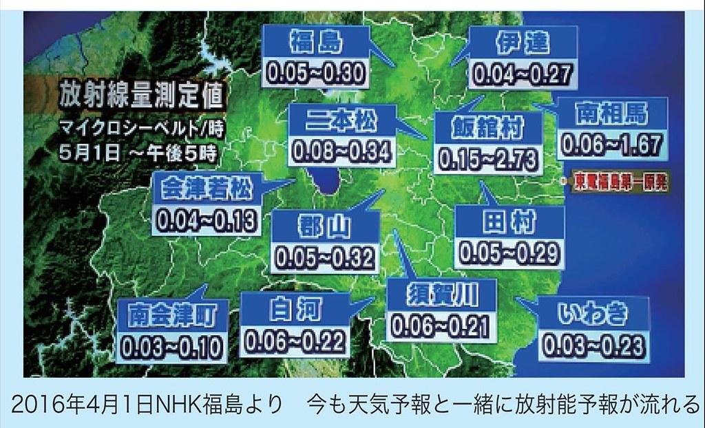 """圖1:儘管福島安全的宣傳到處都是,但打開電視,接在氣象預報之後的,就是輻射預報,多處""""超標""""(來源)(註1)。"""