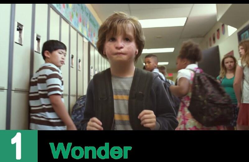 รีวิวหนังเรื่อง Wonder ชีวิตมหัศจรรย์วันเดอร์