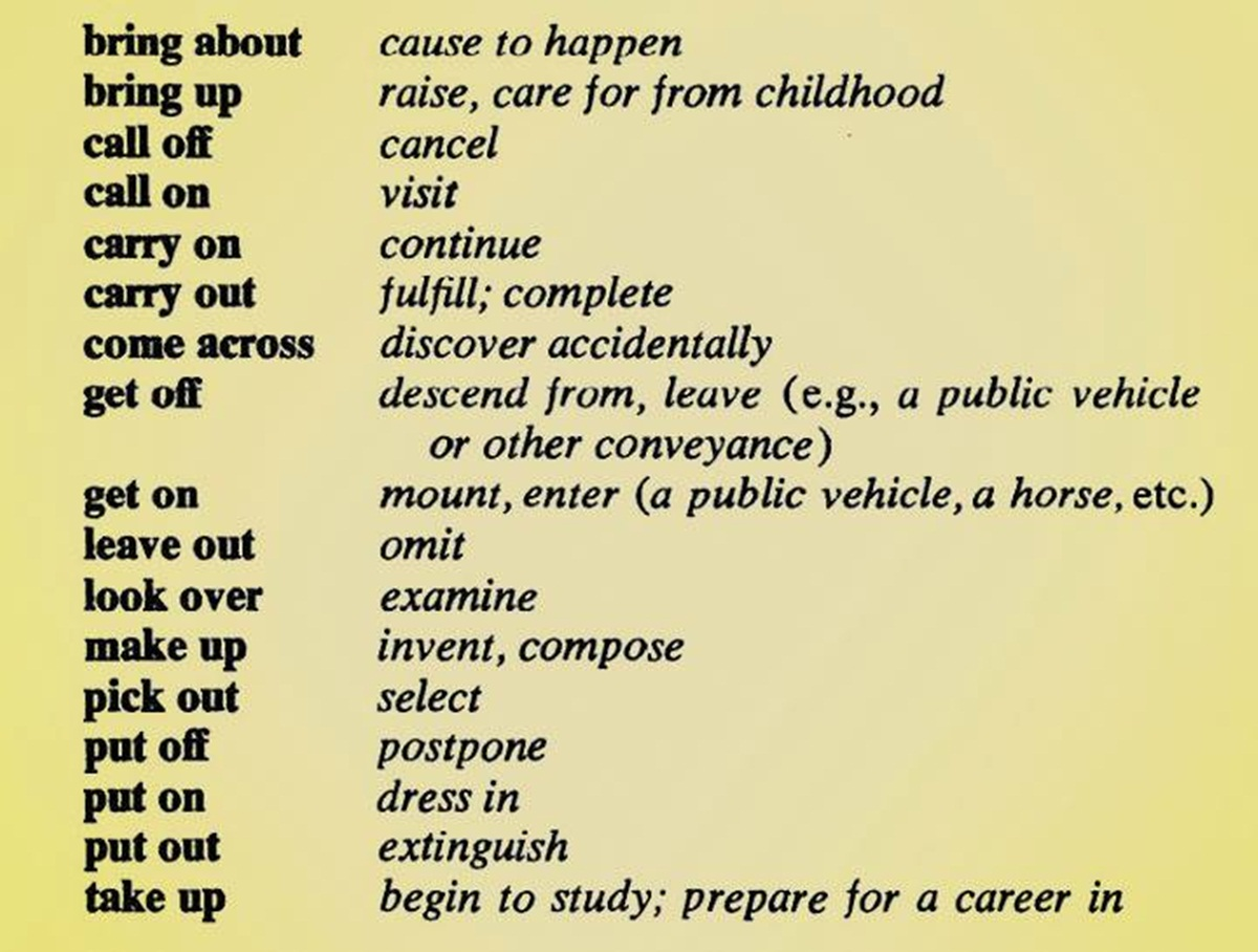Common Phrasal Verbs in English (With Explanation) 3