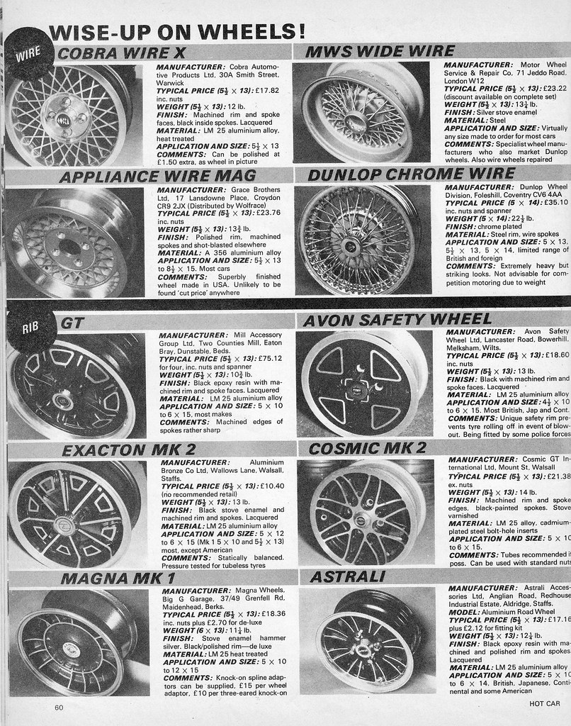 Aftermarket wheels 1975   Scanned from Hot Car magazine July…   Flickr