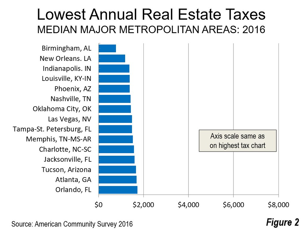 Jacksonville Nc Property Tax Rate