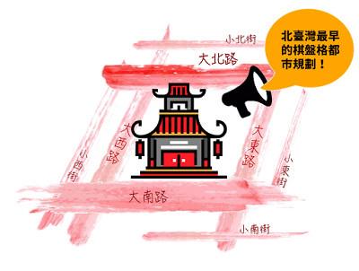 4_棋盤格都市規劃(圖片來源:人禾)