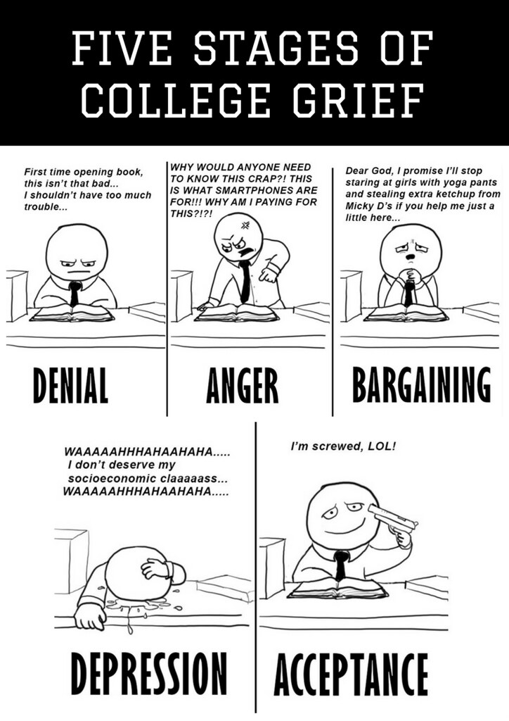The Five Stages Of Dealing With Bad Grades