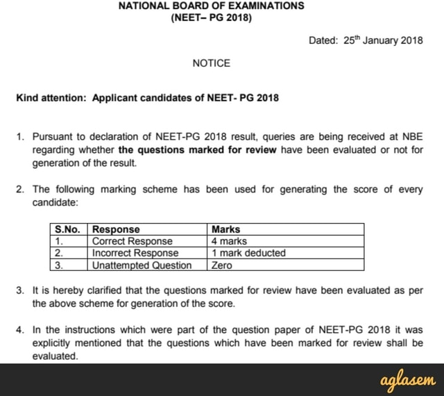 NEET PG 2018 Result and Rank Announced (nbe.edu.in) – Rank, Merit List, Score Card