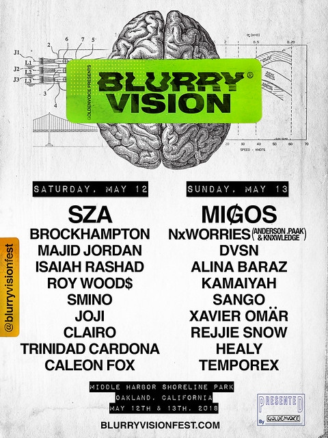 Blurry Vision Poster | by McPongolstein