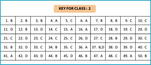 NSTSE Answer Key 2020-21 - Class 2