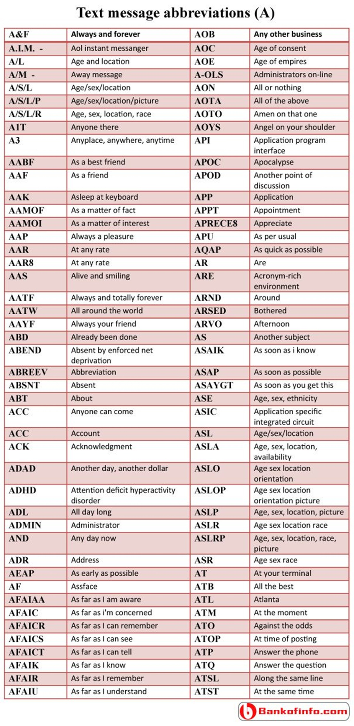 Abbreviations in English 3