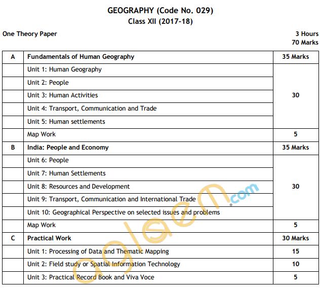 CBSE Class 12 Geography Exam Pattern, Marking Scheme