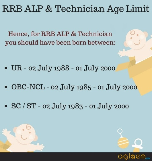 RRB ALP and Technician Eligibility and Medical Standards 2018