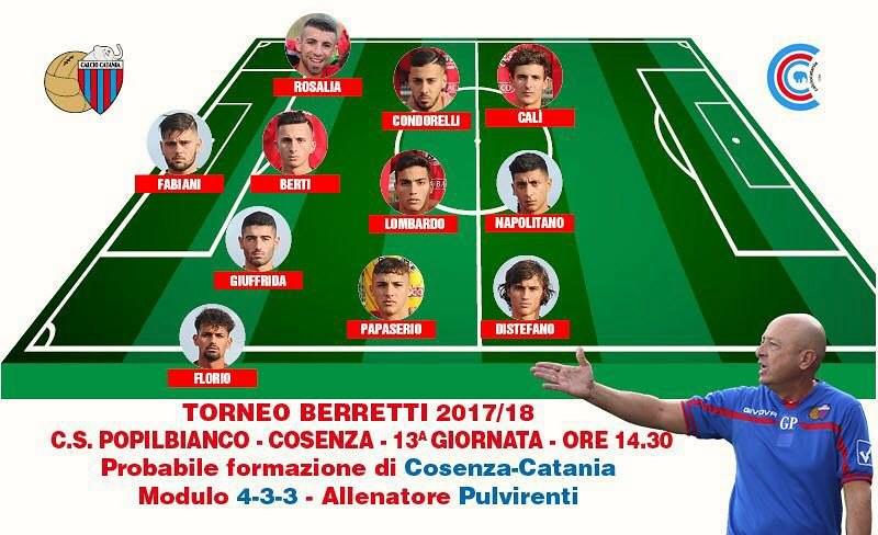 Probabile formazione della Berretti in occasione di Cosenza-Catania