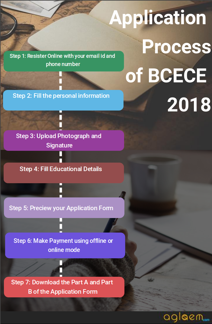 BCECE 2018 Application Form