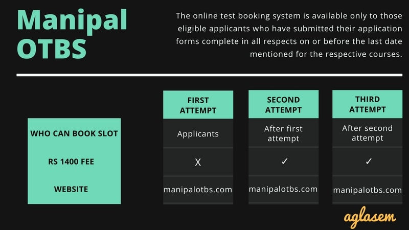 Manipal Slot Booking 2018