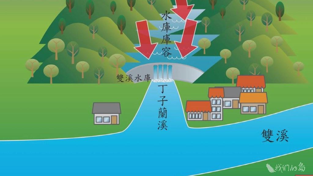 941-2-20雙溪水庫將採混凝土拱壩,橫跨丁子蘭溪,兩岸是蒼翠山林。資料來源:水利署