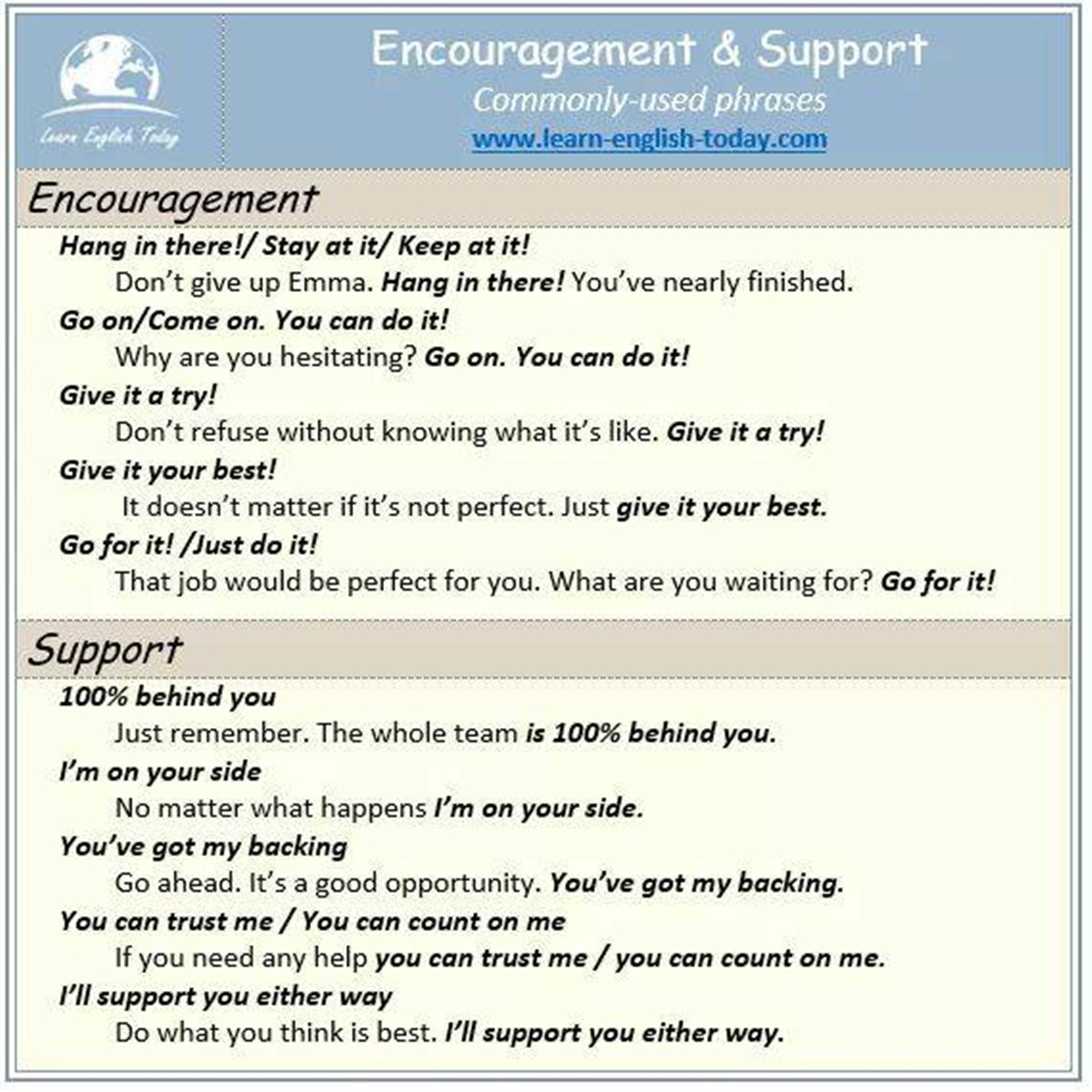 Commonly-Used Phrases: Encouragement & Support 3