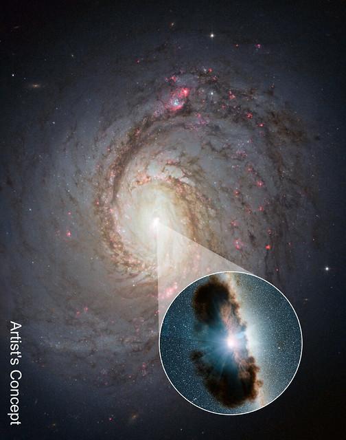 VCSE - A Hubble Űrtávcső felvétele az NGC 1068 galaxisról készült. A kinagyított részleten jól látszik, hogy a galaxis középpontjában lévő fekete lyuk körül hogyan oszlik el az anyag. Maga a fekete lyuk nem látható, mert nem hagyja el a fény. - HST