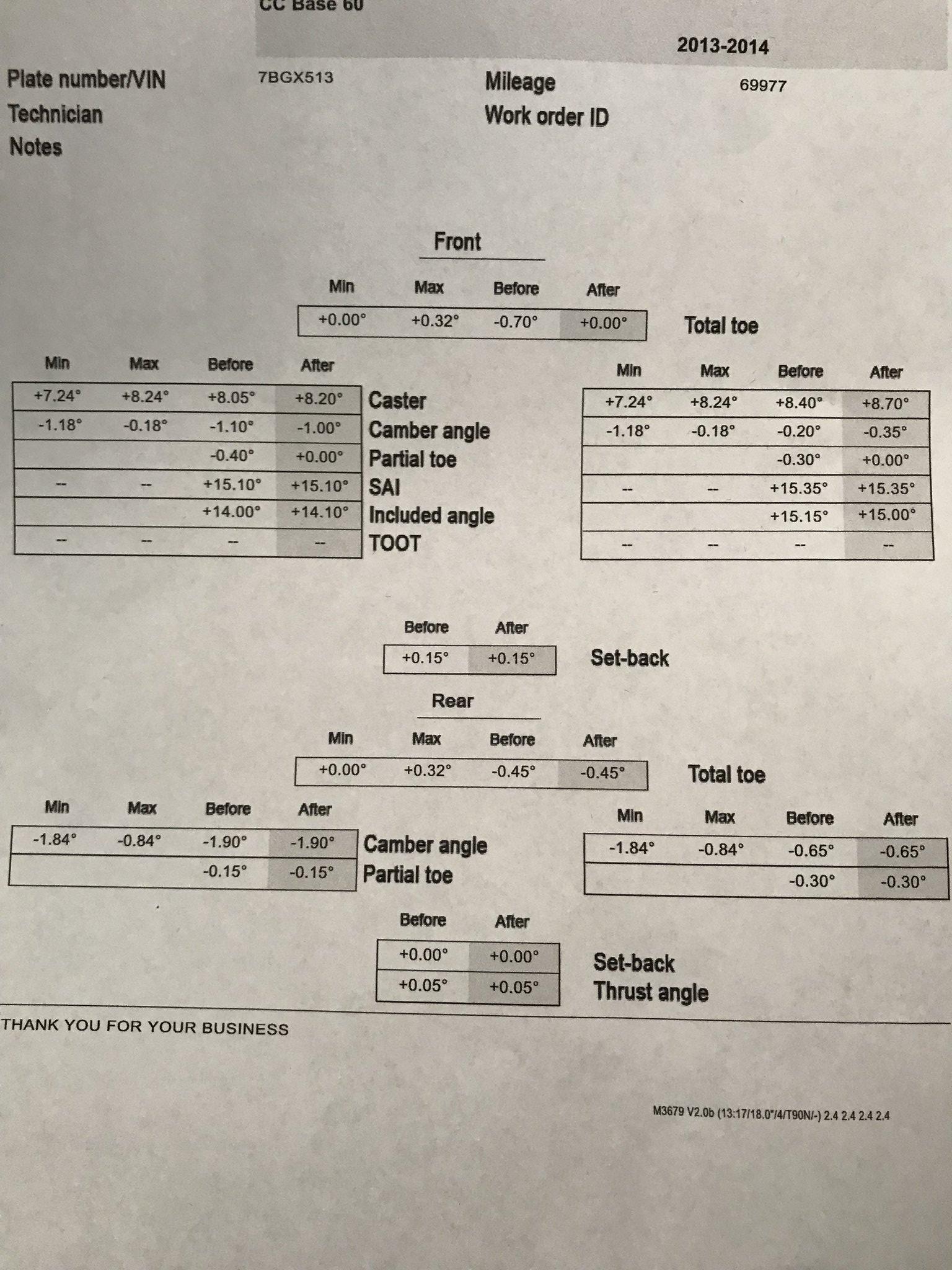 VWVortex com - 2013 VW CC R-LINE Alignment specs