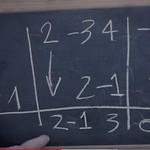 teorema di Ruffini