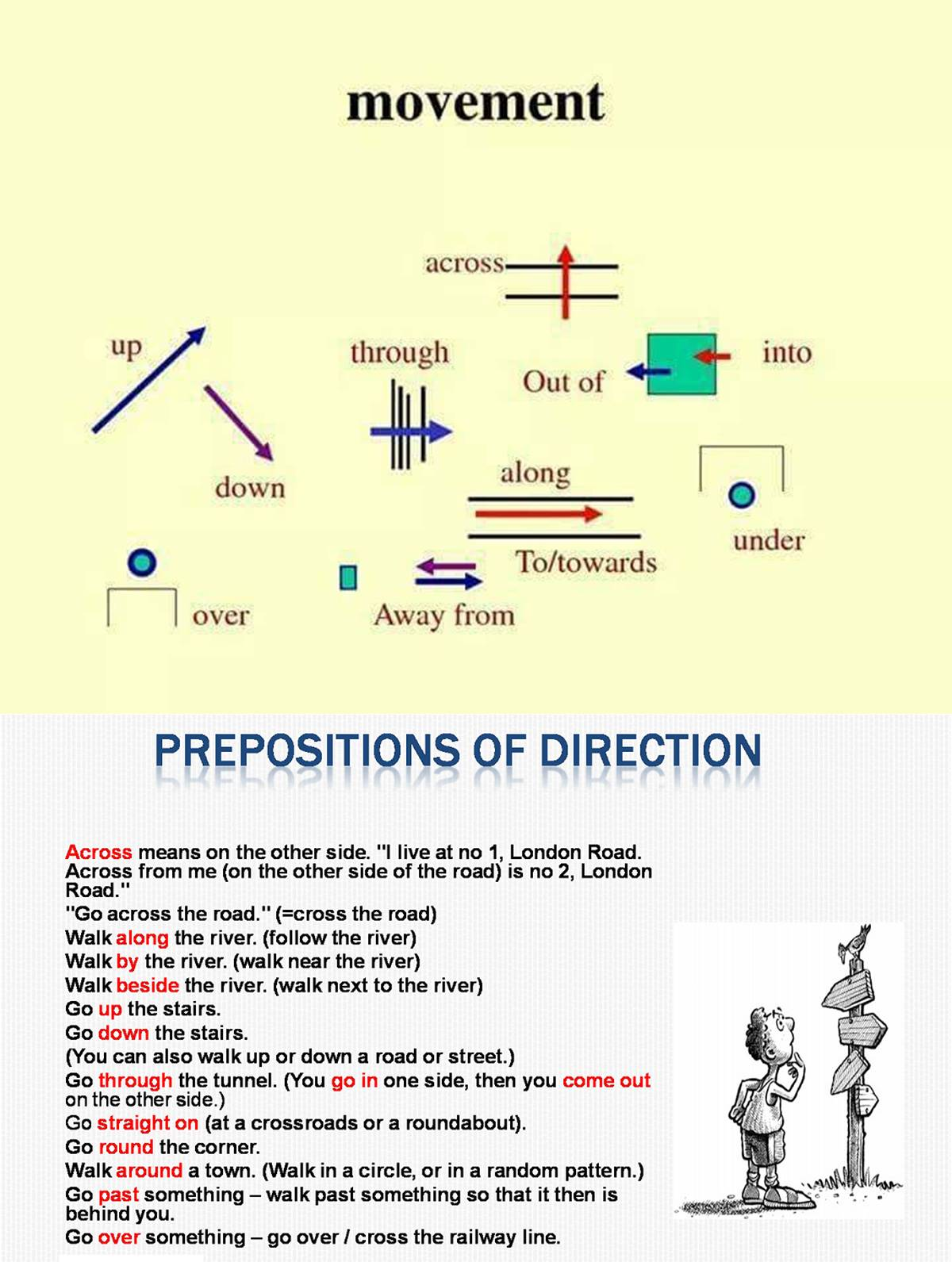 Forum english prepositions fluent land prepositions of movement video ccuart Image collections