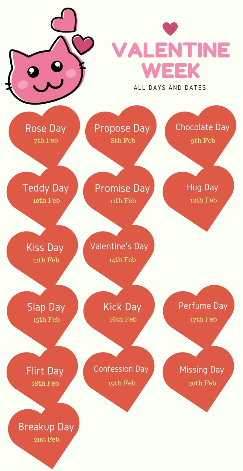 Valentine Week List 2018: Rose day, Propose day, Hug day, Kiss day ...