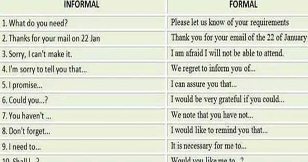 Formal vs. Informal English 5