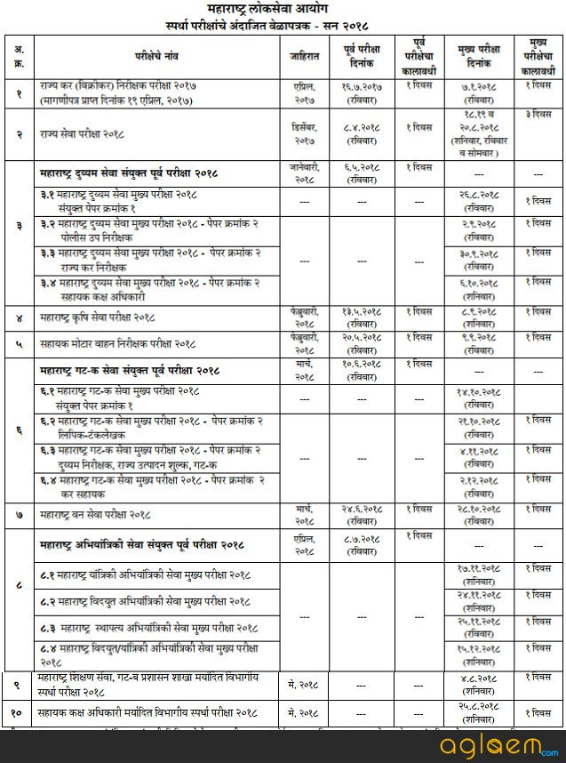 MPSC Recruitment MPSC Recruitment: Maharashtra Public Service Commission